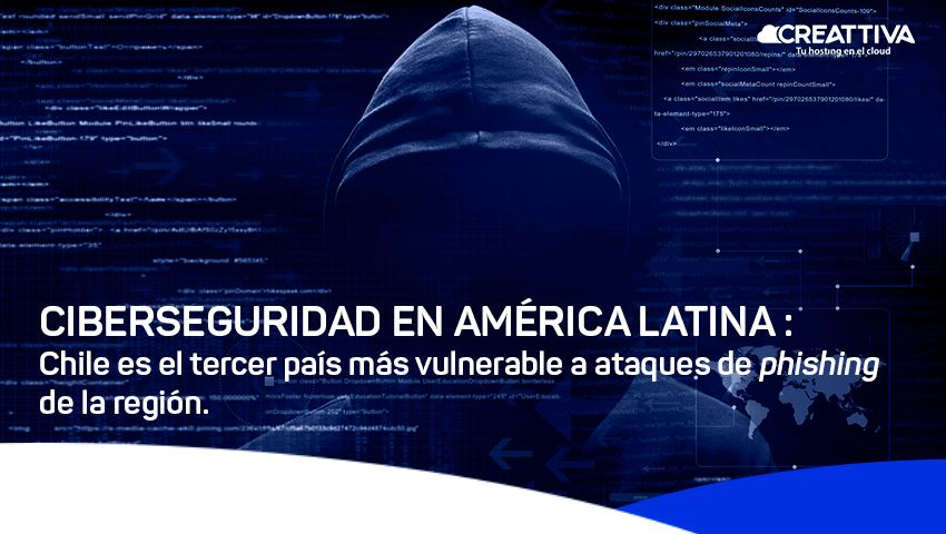 Phishing en Chile